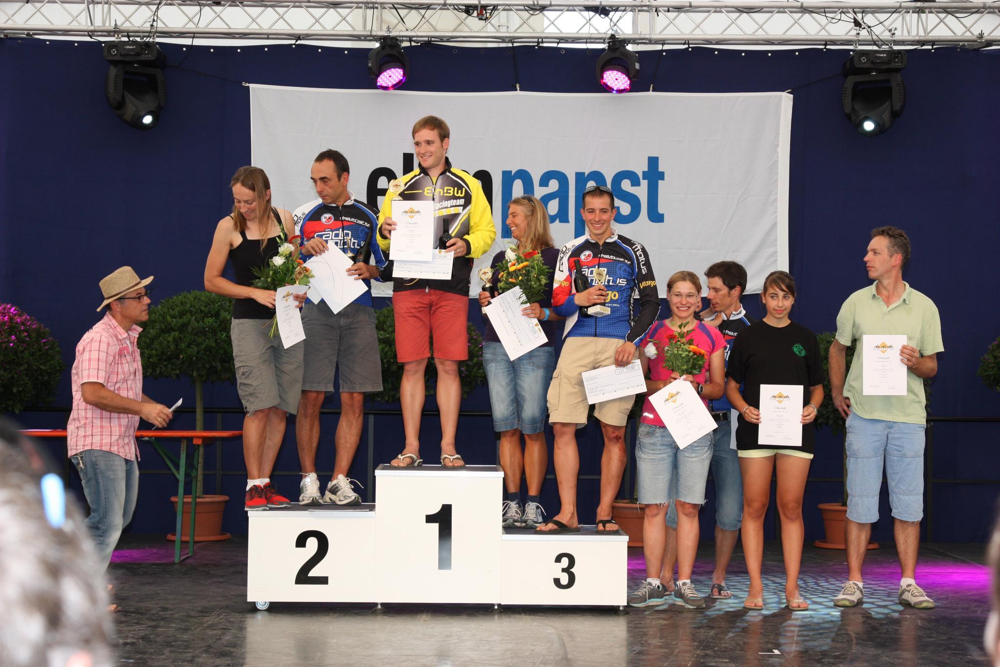 Siegerehrung BWIC 2012